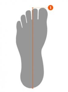 2b38149bab6 Μεγάλη προσοχή στα παιδικά παπούτσια, μιας και το πέλμα είναι πιο ευαίσθητο
